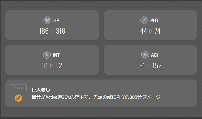Giant kills You have a chance of 25% when you are active, and the damage to the top enemy is 30% of PHYMyCryptoHeroes(MCH) is a powerful skill